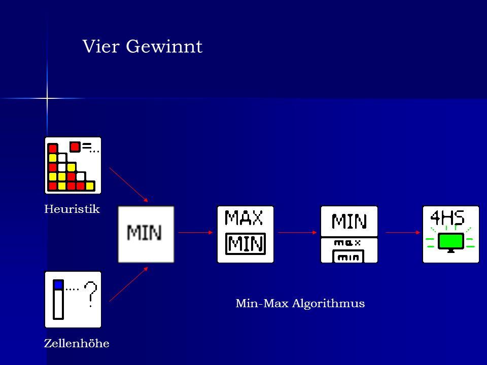 Vier Gewinnt HeuristikZellenhöhe Min-Max Algorithmus