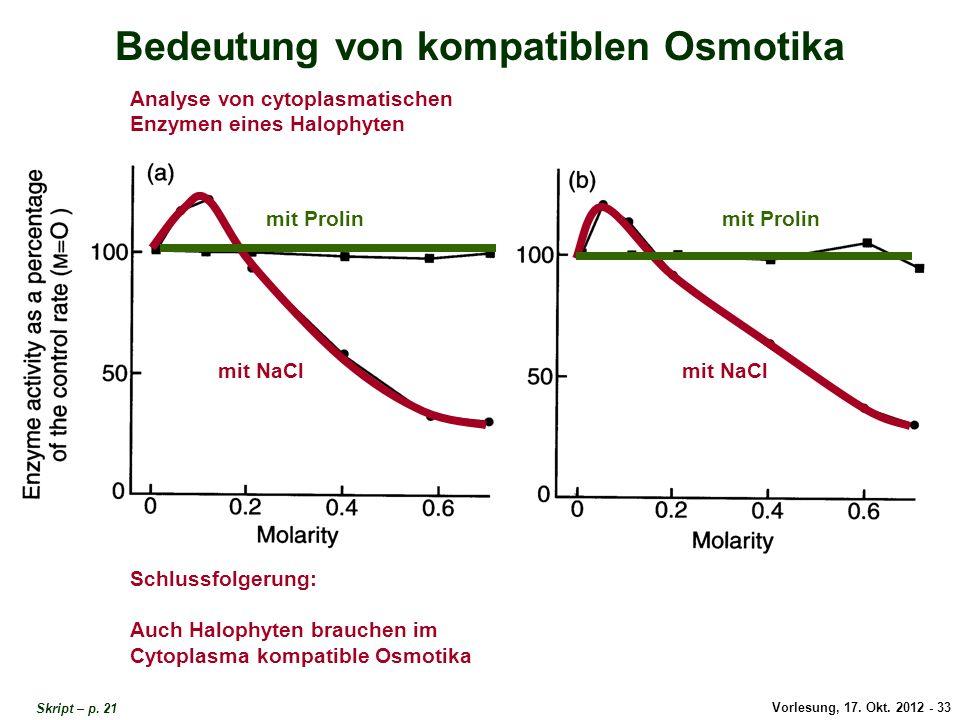 Vorlesung, 17. Okt. 2012 - 33 Bedeutung von kompatiblen Osmotika Analyse von cytoplasmatischen Enzymen eines Halophyten mit NaCl mit Prolin Schlussfol