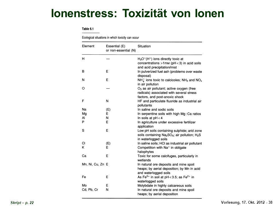 Vorlesung, 17. Okt. 2012 - 38 Ionenstress: Toxizität von Ionen Skript – p. 22