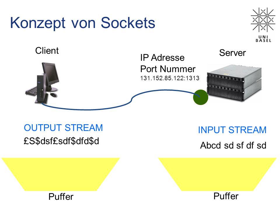 Konzept von Sockets Puffer INPUT STREAM OUTPUT STREAM Abcd sd sf df sd £S$dsf£sdf$dfd$d IP Adresse Port Nummer 131.152.85.122:1313 Client Server