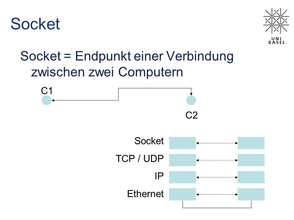 Socket Socket = Endpunkt einer Verbindung zwischen zwei Computern C1 C2 Socket TCP / UDP IP Ethernet