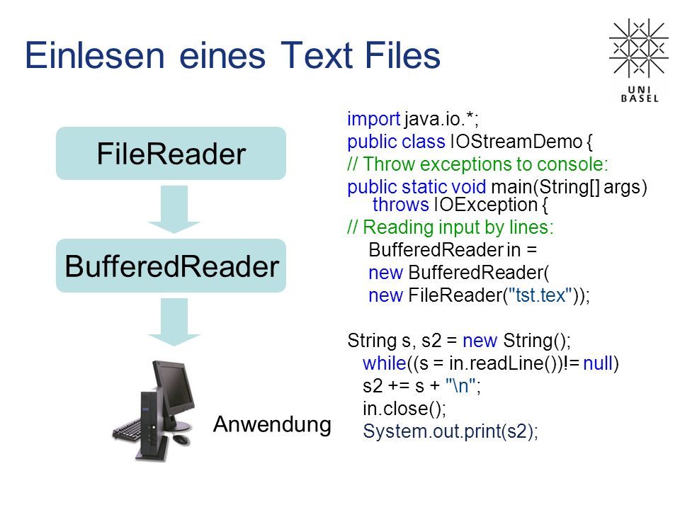 Einlesen eines Text Files import java.io.*; public class IOStreamDemo { // Throw exceptions to console: public static void main(String[] args) throws IOException { // Reading input by lines: BufferedReader in = new BufferedReader( new FileReader( tst.tex )); String s, s2 = new String(); while((s = in.readLine())!= null) s2 += s + \n ; in.close(); System.out.print(s2); BufferedReader FileReader Anwendung