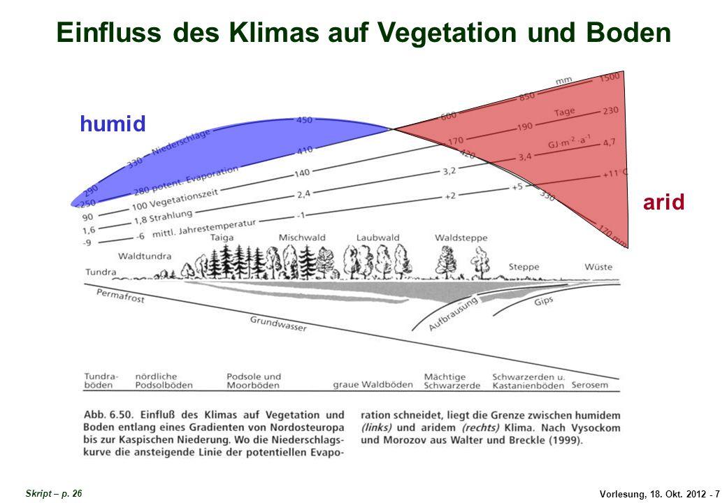 Vorlesung, 18. Okt. 2012 - 7 Einfluss des Klimas auf Vegetation und Boden arid humid Einfluss des Klimas auf Vegetation und Boden Skript – p. 26