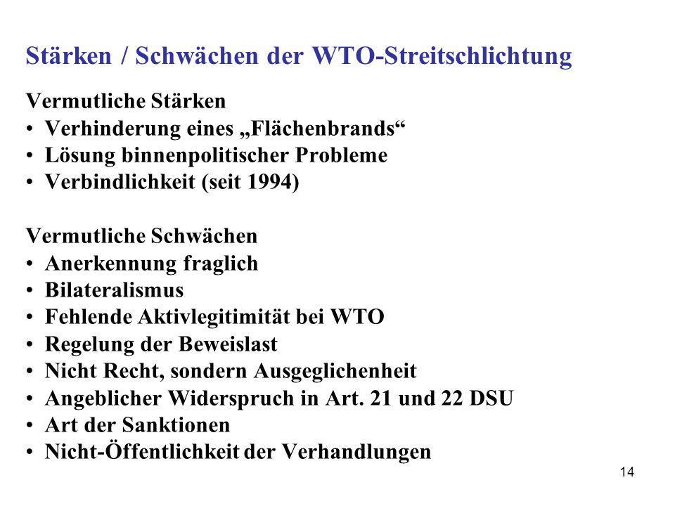14 Stärken / Schwächen der WTO-Streitschlichtung Vermutliche Stärken Verhinderung eines Flächenbrands Lösung binnenpolitischer Probleme Verbindlichkei