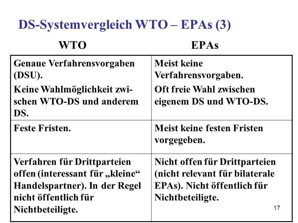 17 DS-Systemvergleich WTO – EPAs (3) WTO EPAs Genaue Verfahrensvorgaben (DSU). Keine Wahlmöglichkeit zwi- schen WTO-DS und anderem DS. Meist keine Ver