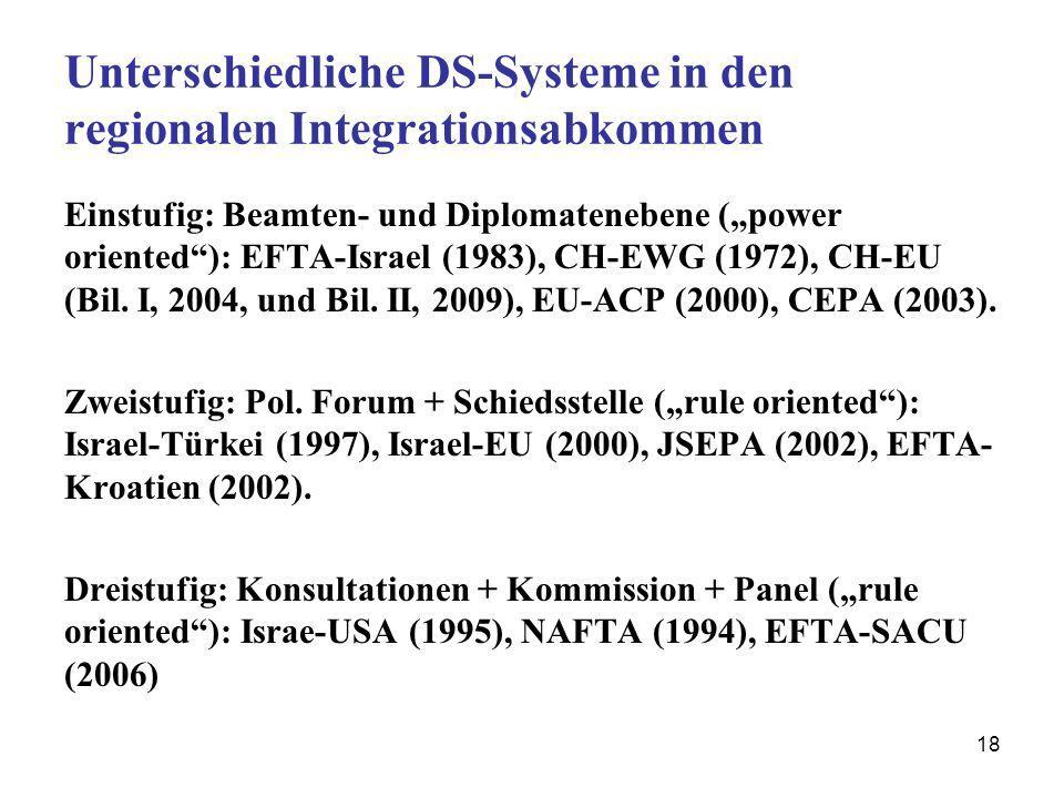 18 Unterschiedliche DS-Systeme in den regionalen Integrationsabkommen Einstufig: Beamten- und Diplomatenebene (power oriented): EFTA-Israel (1983), CH