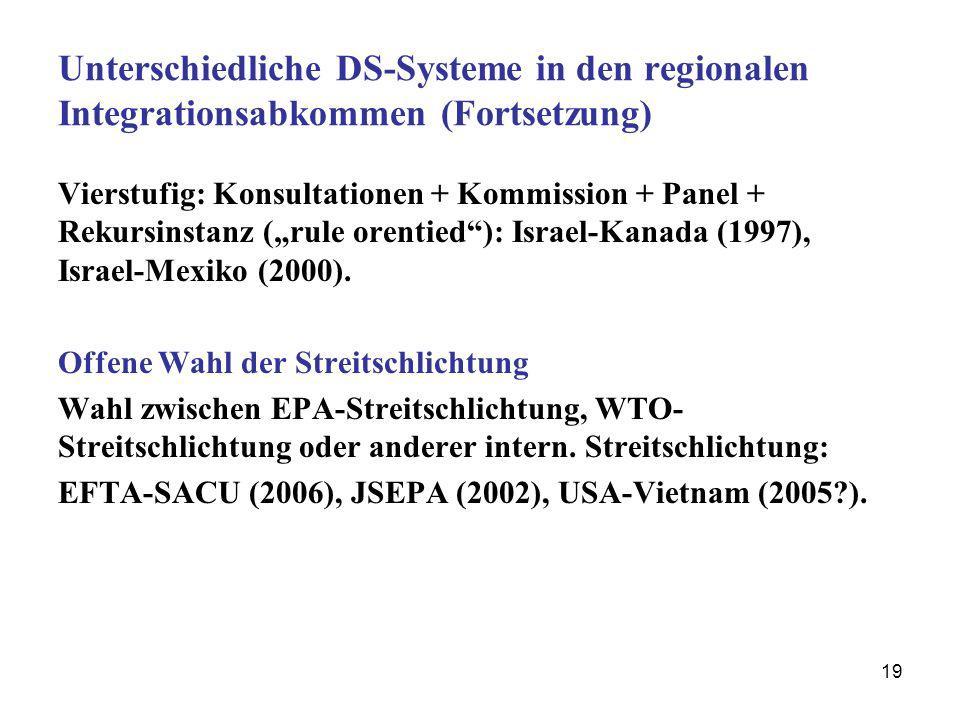 19 Unterschiedliche DS-Systeme in den regionalen Integrationsabkommen (Fortsetzung) Vierstufig: Konsultationen + Kommission + Panel + Rekursinstanz (r