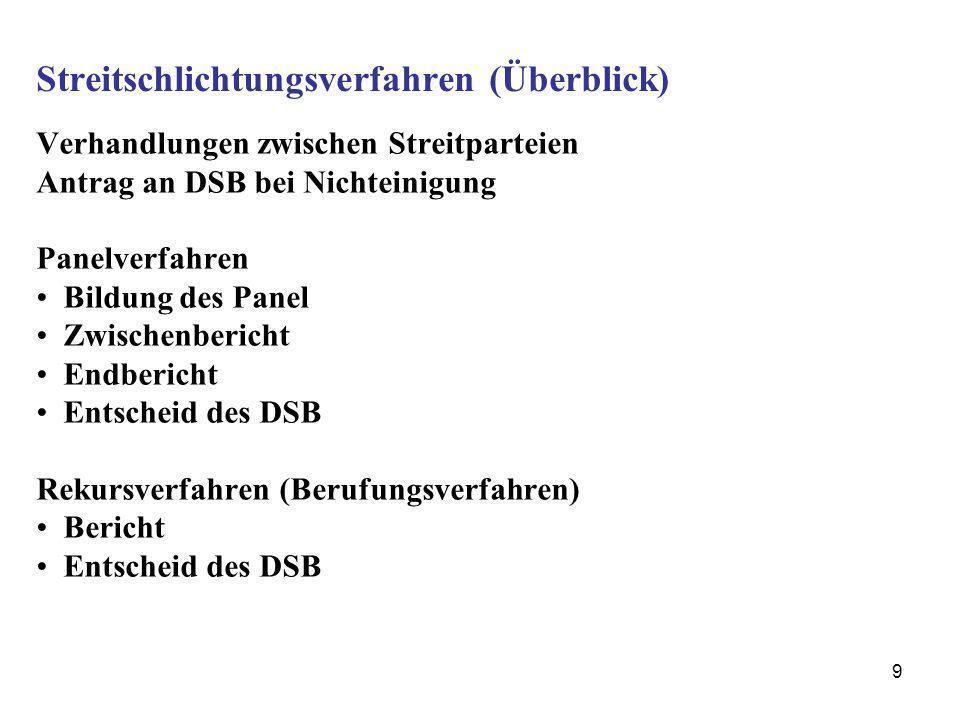 9 Streitschlichtungsverfahren (Überblick) Verhandlungen zwischen Streitparteien Antrag an DSB bei Nichteinigung Panelverfahren Bildung des Panel Zwisc