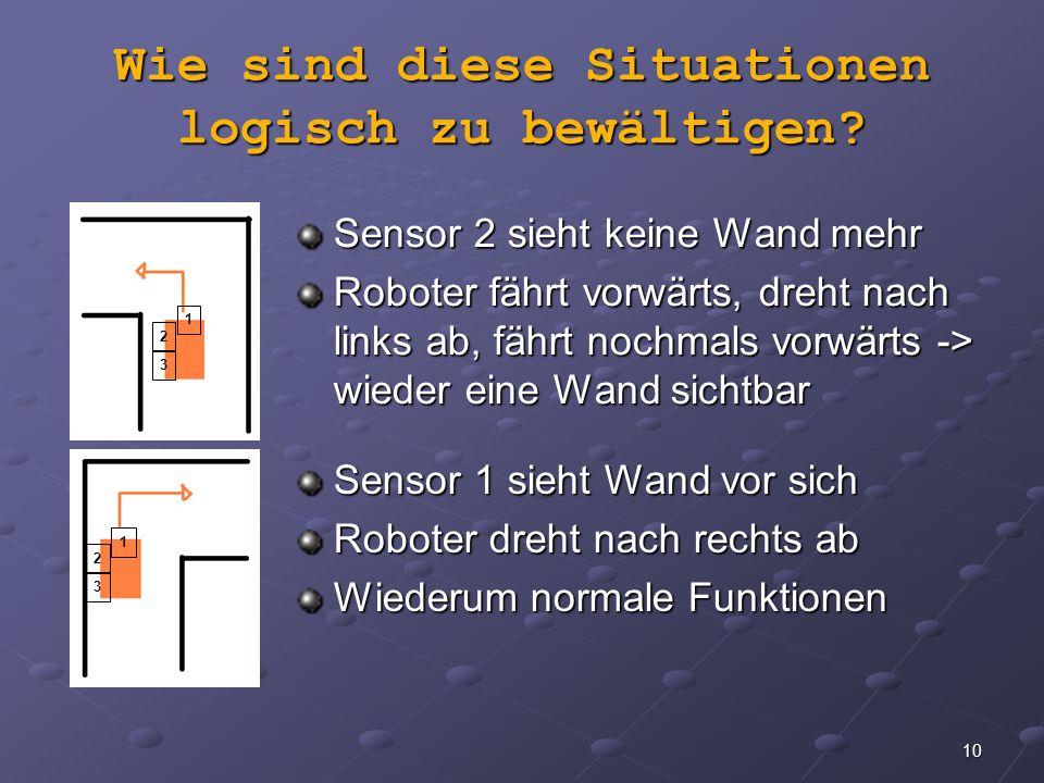 10 Wie sind diese Situationen logisch zu bewältigen? Sensor 2 sieht keine Wand mehr Roboter fährt vorwärts, dreht nach links ab, fährt nochmals vorwär