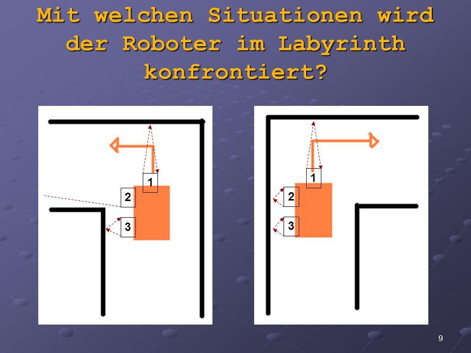 9 Mit welchen Situationen wird der Roboter im Labyrinth konfrontiert? 1 2 3 1 2 3