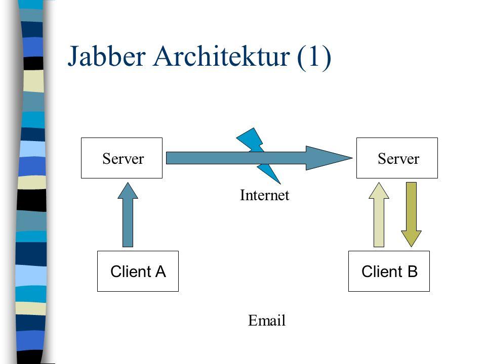 Jabber Architektur (2) Server Client Wetter Sonde