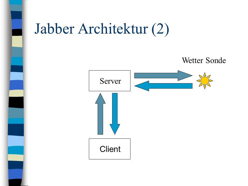 Jabber Architektur (3) Client Jabber Server Client Jabber Server Client