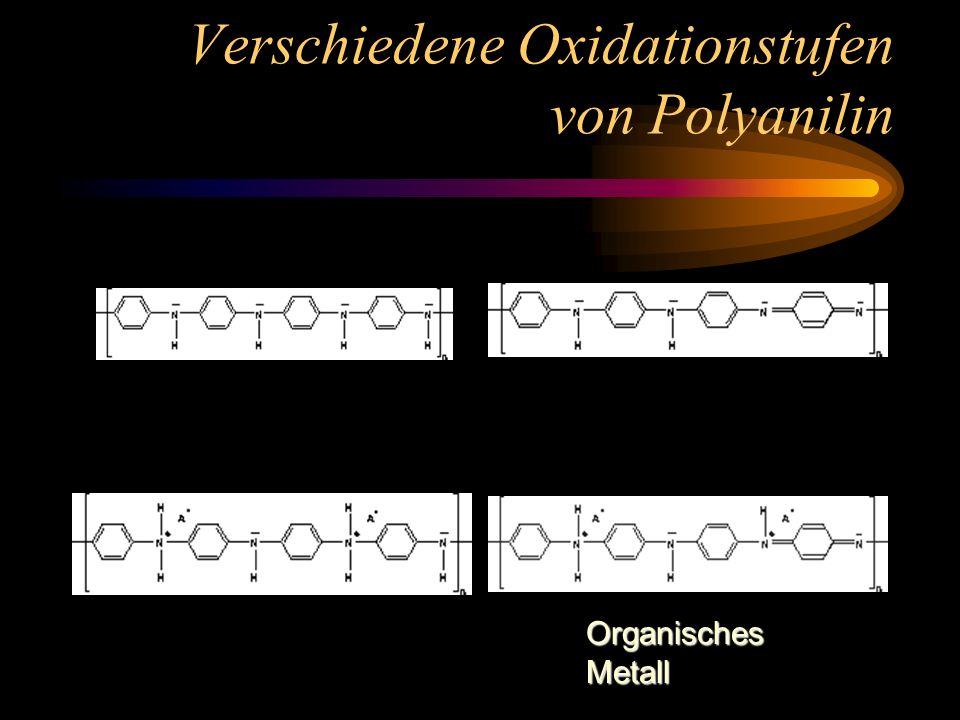 Grundüberlegung: Anwendung des Festkörpers- Modell auf organische Stoffe müsste das Schaffen von organischen Metallen ermöglichen. Ist in der Tat der