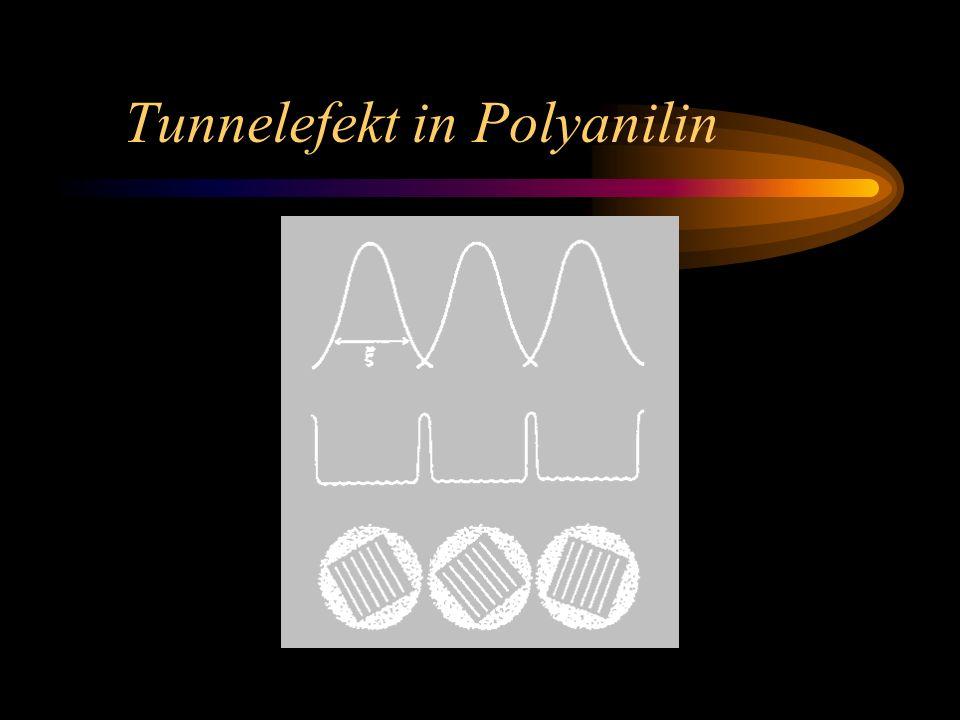 Charakteristika von Polyanilin Es ist ein Salz Es ist aber dennoch ein Metall, d.h es hat freie Elektronen im Leitungsband aber: Leitungsband ist nur