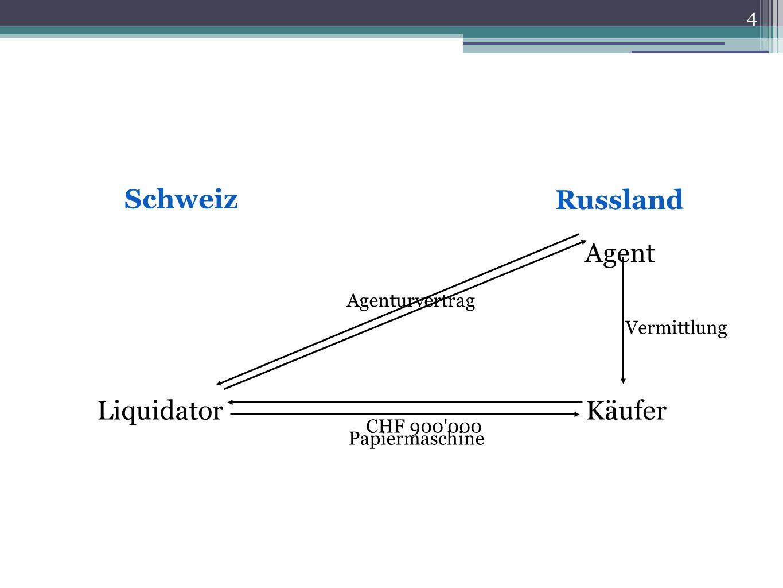 4 Schweiz Russland LiquidatorKäufer CHF 900'000 Papiermaschine Agent Vermittlung Agenturvertrag