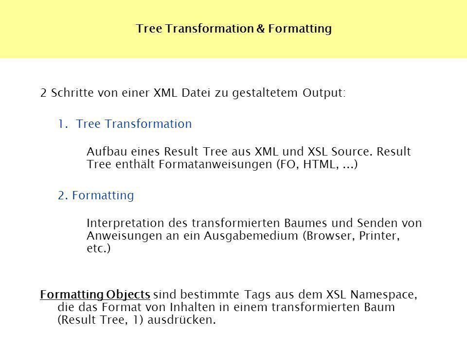 Tree Transformation & Formatting 2 Schritte von einer XML Datei zu gestaltetem Output: 1. Tree Transformation Aufbau eines Result Tree aus XML und XSL