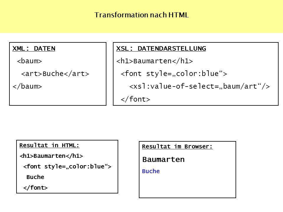 Transformation nach HTML XML: DATEN Buche XSL: DATENDARSTELLUNG Baumarten Resultat in HTML: Baumarten Buche Resultat im Browser: Baumarten Buche