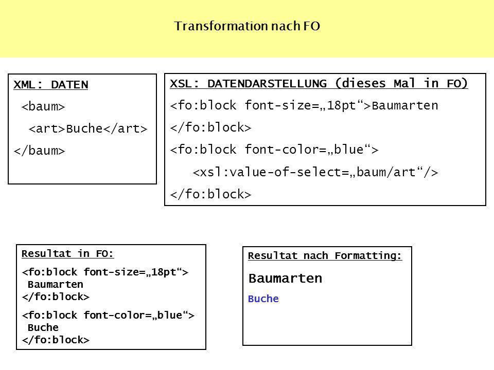 Transformation nach FO XML: DATEN Buche XSL: DATENDARSTELLUNG (dieses Mal in FO) Baumarten Resultat in FO: Baumarten Buche Resultat nach Formatting: Baumarten Buche