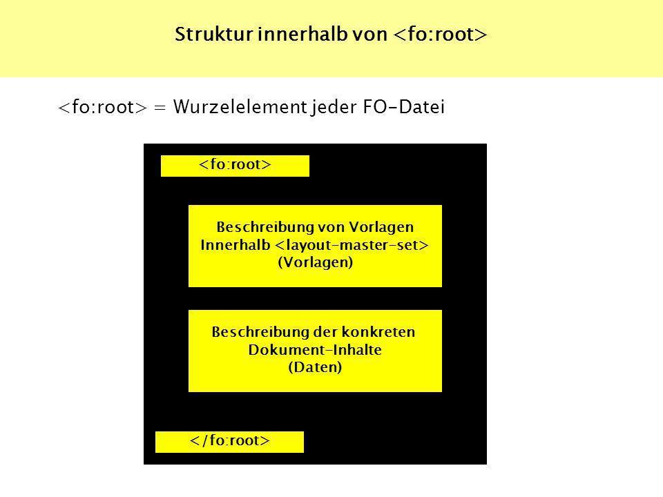 Struktur innerhalb von = Wurzelelement jeder FO-Datei Beschreibung von Vorlagen Innerhalb (Vorlagen) Beschreibung der konkreten Dokument-Inhalte (Daten)