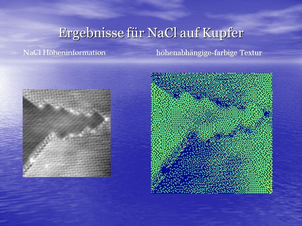 Ergebnisse für NaCl auf Kupfer höhenabhängige-farbige Textur NaCl Höheninformation