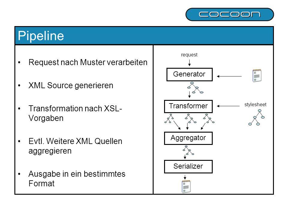 Pipeline Request nach Muster verarbeiten XML Source generieren Transformation nach XSL- Vorgaben Evtl. Weitere XML Quellen aggregieren Ausgabe in ein