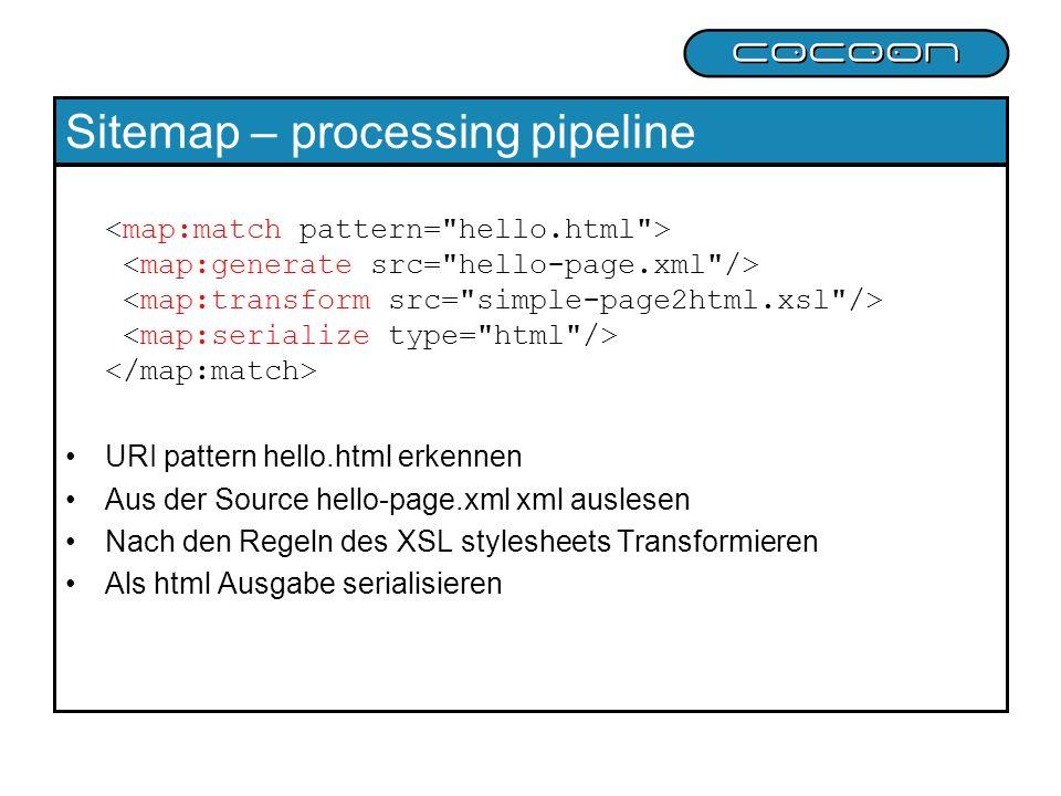 Sitemap – processing pipeline URI pattern hello.html erkennen Aus der Source hello-page.xml xml auslesen Nach den Regeln des XSL stylesheets Transform