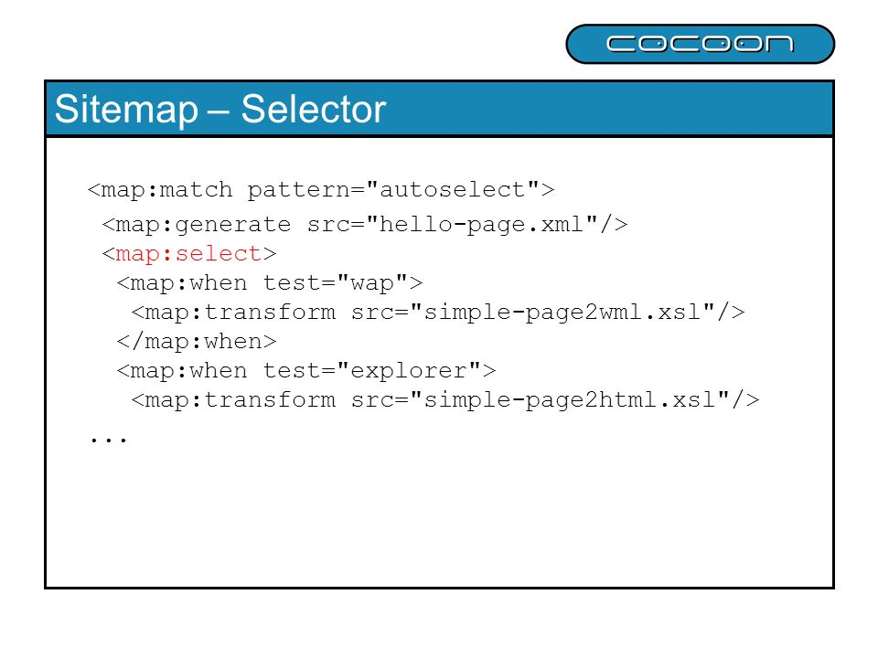 Sitemap – Selector...