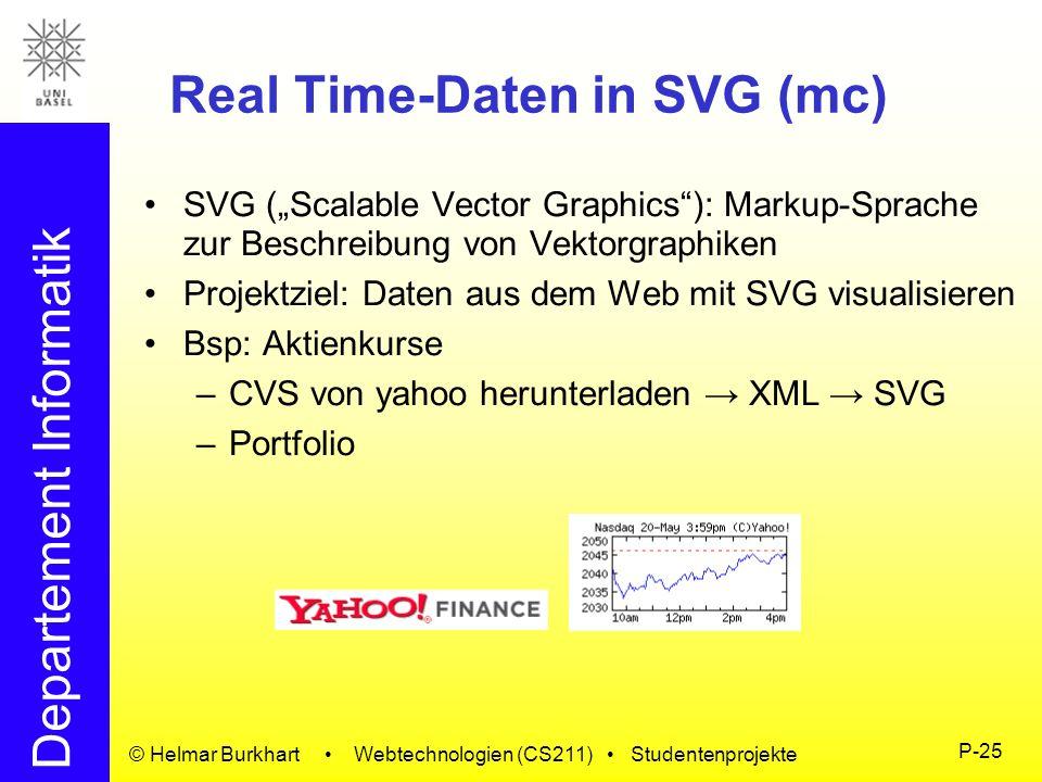 Departement Informatik © Helmar Burkhart Webtechnologien (CS211) Studentenprojekte P-25 Real Time-Daten in SVG (mc) SVG (Scalable Vector Graphics): Ma