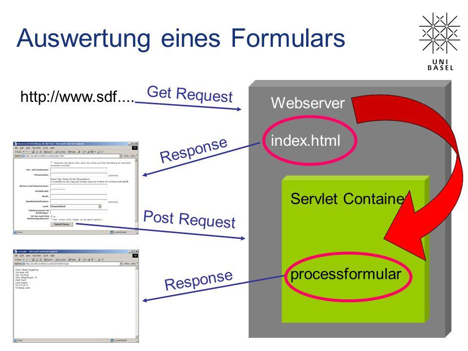 Auswertung eines Formulars Servlet Container processformular http://www.sdf.... Webserver index.html Response Post Request Get Request