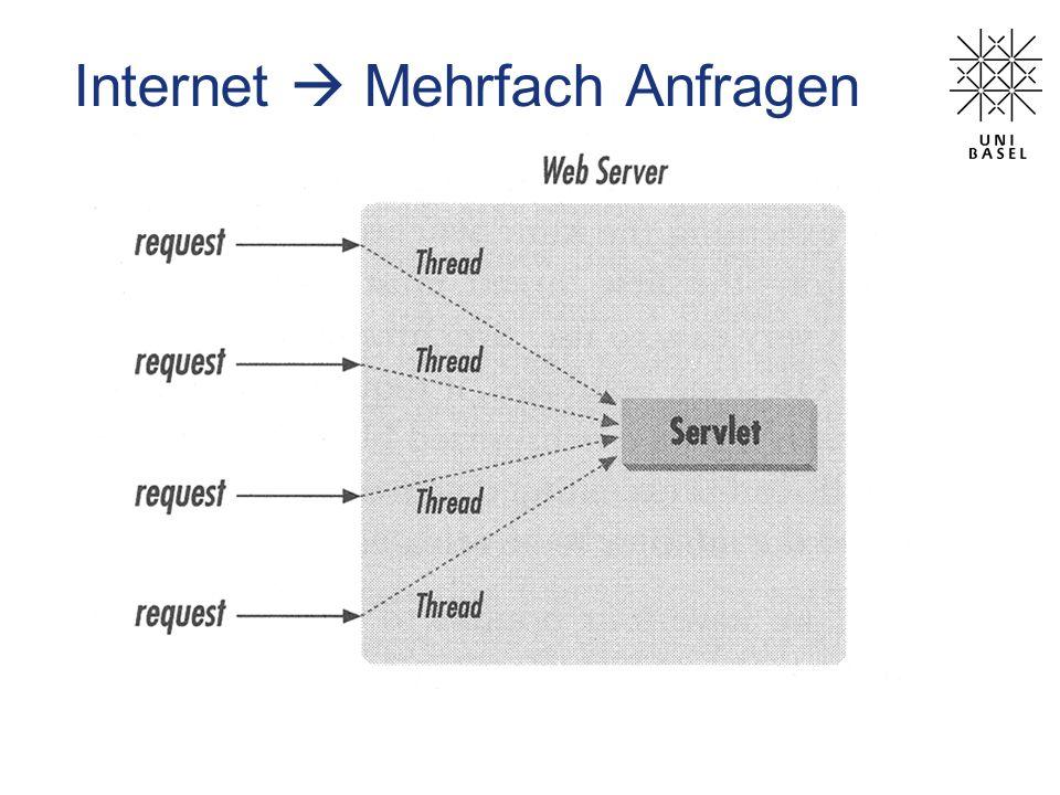 Internet Mehrfach Anfragen