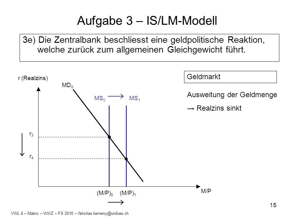 15 Aufgabe 3 – IS/LM-Modell 3e) Die Zentralbank beschliesst eine geldpolitische Reaktion, welche zurück zum allgemeinen Gleichgewicht führt. M/P r (Re