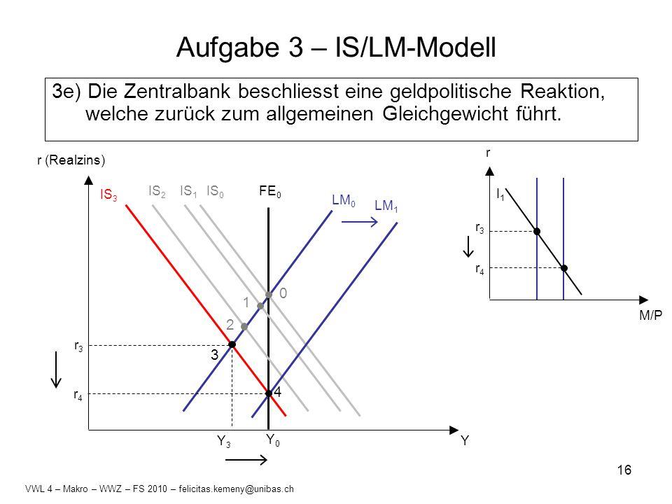 16 Aufgabe 3 – IS/LM-Modell 3e) Die Zentralbank beschliesst eine geldpolitische Reaktion, welche zurück zum allgemeinen Gleichgewicht führt. M/P r I1I