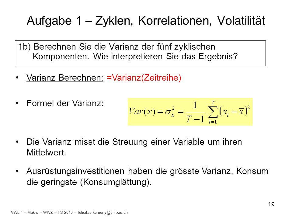 19 1b) Berechnen Sie die Varianz der fünf zyklischen Komponenten. Wie interpretieren Sie das Ergebnis? VWL 4 – Makro – WWZ – FS 2010 – felicitas.kemen