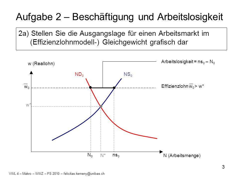 3 Aufgabe 2 – Beschäftigung und Arbeitslosigkeit 2a) Stellen Sie die Ausgangslage für einen Arbeitsmarkt im (Effizienzlohnmodell-) Gleichgewicht grafi