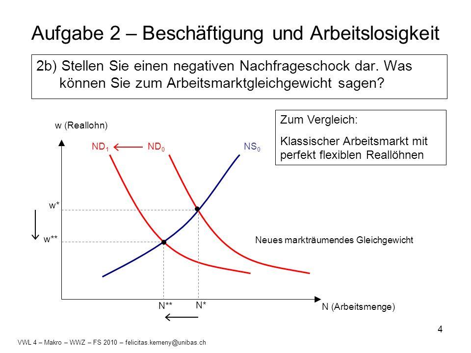 4 Aufgabe 2 – Beschäftigung und Arbeitslosigkeit 2b) Stellen Sie einen negativen Nachfrageschock dar. Was können Sie zum Arbeitsmarktgleichgewicht sag