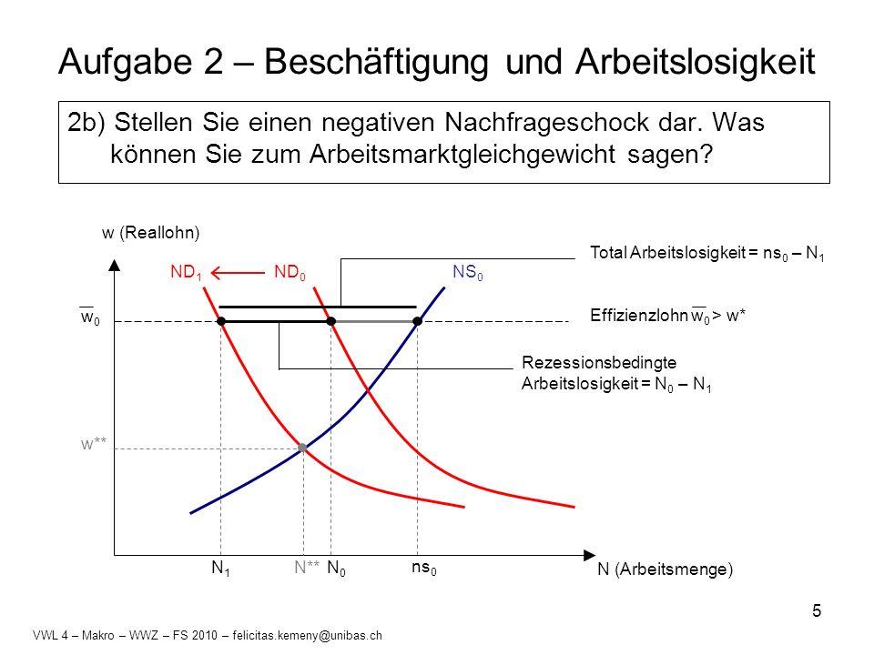 5 Aufgabe 2 – Beschäftigung und Arbeitslosigkeit 2b) Stellen Sie einen negativen Nachfrageschock dar. Was können Sie zum Arbeitsmarktgleichgewicht sag