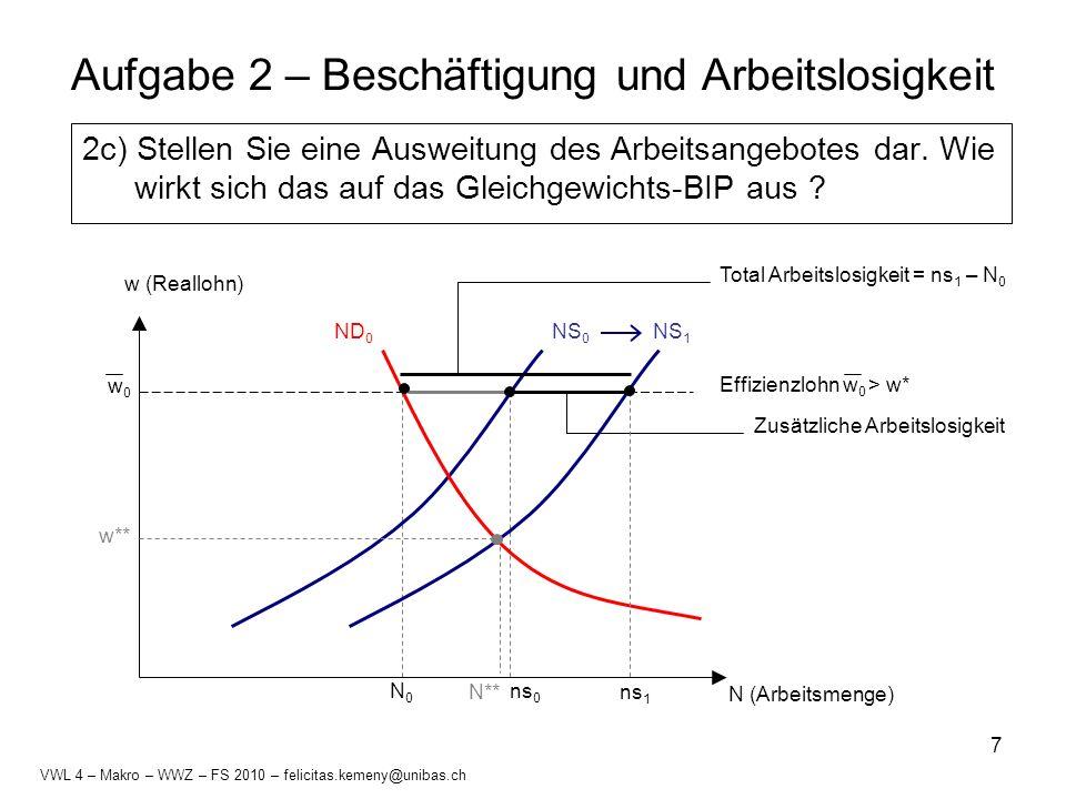 8 Aufgabe 3 – IS/LM-Modell 3a) Zeichnen Sie die Ausgangslage: Die US Volkswirtschaft ist im allgemeinen Gleichgewicht.