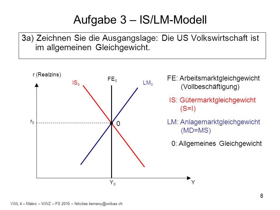 8 Aufgabe 3 – IS/LM-Modell 3a) Zeichnen Sie die Ausgangslage: Die US Volkswirtschaft ist im allgemeinen Gleichgewicht. Y r (Realzins) LM 0 IS 0 FE 0 Y