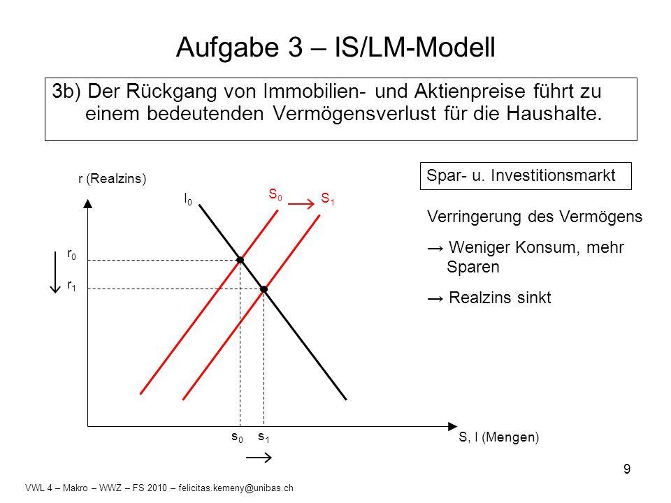 9 Aufgabe 3 – IS/LM-Modell 3b) Der Rückgang von Immobilien- und Aktienpreise führt zu einem bedeutenden Vermögensverlust für die Haushalte. S, I (Meng