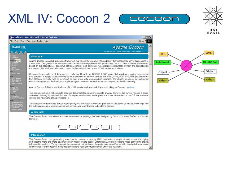Links http://carnagepro.com/samples/ http://www.snow-news.com/ http://miwis.framkom.se/cocoon/documents/livesites.html Praktikum 1.Installation Cocoon 2.Legi mit pdf,html, wml Ausgabe 3.einfach XSP-Seite