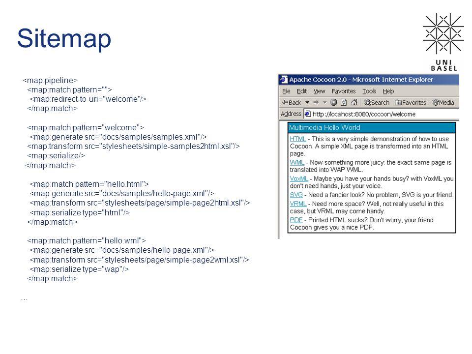 Sitemap …