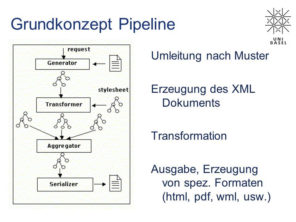 Grundkonzept Pipeline Umleitung nach Muster Erzeugung des XML Dokuments Transformation Ausgabe, Erzeugung von spez. Formaten (html, pdf, wml, usw.)