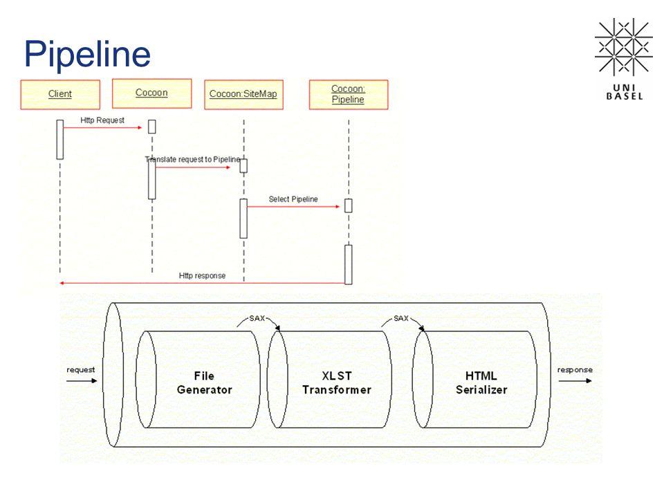 Architektur Core: configuration,threading, context, caching, pipeline handling, program generation, compilation, loading and execution.
