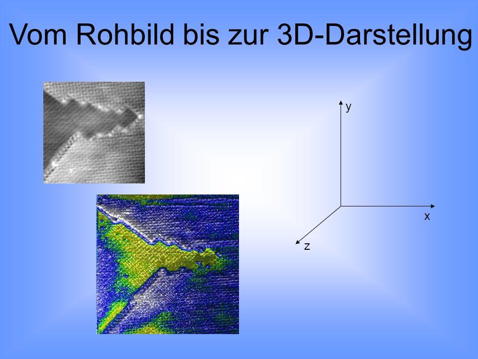 Vom Rohbild bis zur 3D-Darstellung y x z