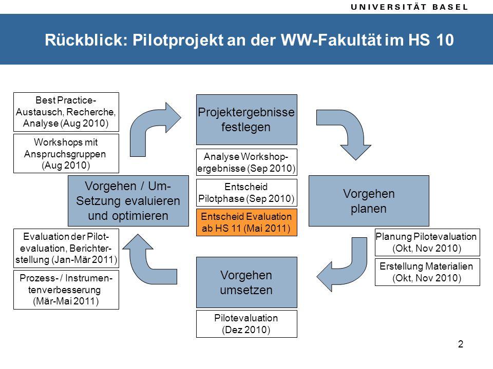 2 Ablauf Rückblick: Pilotprojekt an der WW-Fakultät im HS 10 Projektergebnisse festlegen Vorgehen / Um- Setzung evaluieren und optimieren Vorgehen pla
