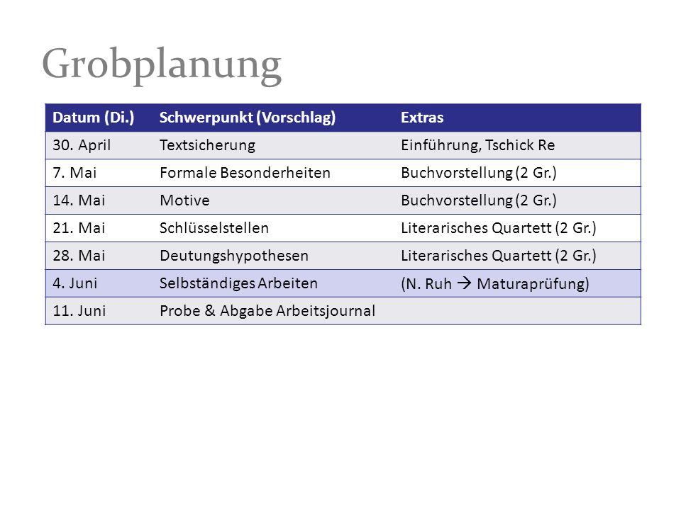 Grobplanung Datum (Di.)Schwerpunkt (Vorschlag)Extras 30. AprilTextsicherungEinführung, Tschick Re 7. MaiFormale BesonderheitenBuchvorstellung (2 Gr.)