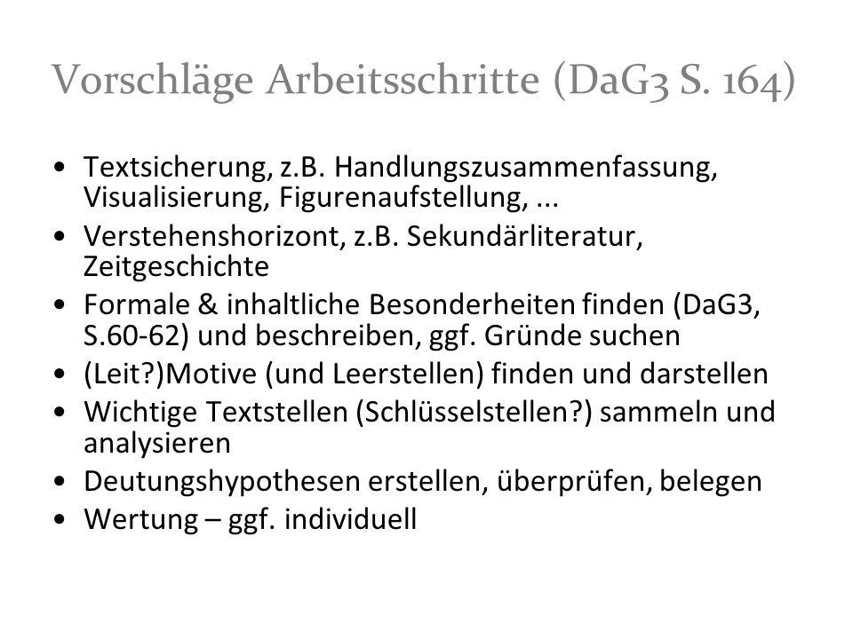 Vorschläge Arbeitsschritte (DaG3 S. 164) Textsicherung, z.B. Handlungszusammenfassung, Visualisierung, Figurenaufstellung,... Verstehenshorizont, z.B.