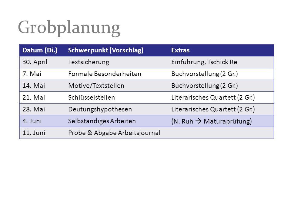 Grobplanung Datum (Di.)Schwerpunkt (Vorschlag)Extras 30.