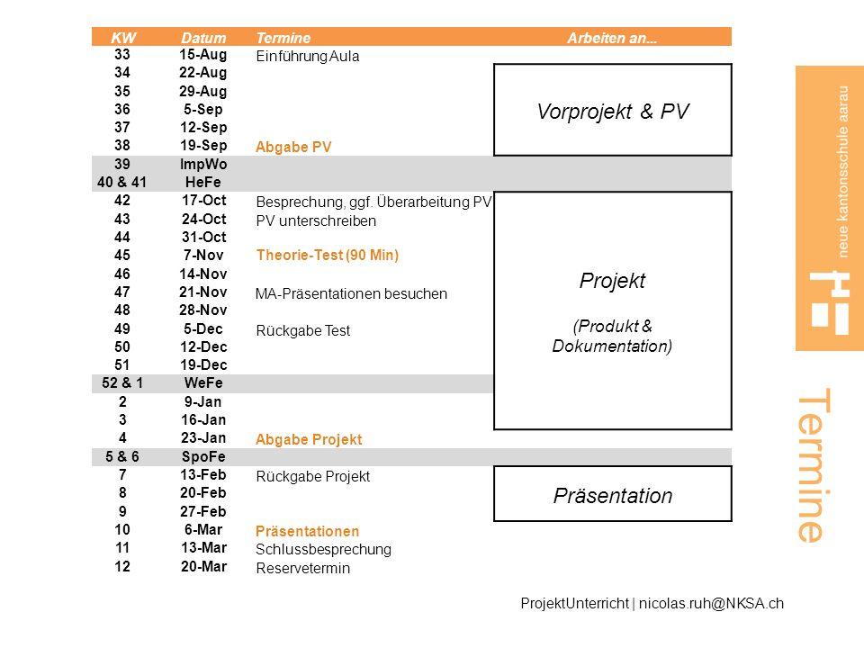 Ein ordentlicher Zeitplan (s. Vorlage auf dem Wiki) ProjektUnterricht | nicolas.ruh@NKSA.ch
