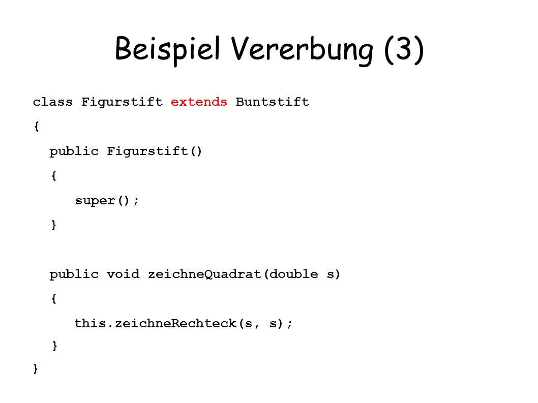 Beispiel Vererbung (3) class Figurstift extends Buntstift { public Figurstift() { super(); } public void zeichneQuadrat(double s) { this.zeichneRechte